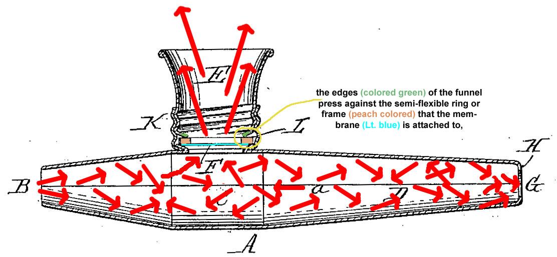 how a kazoo works